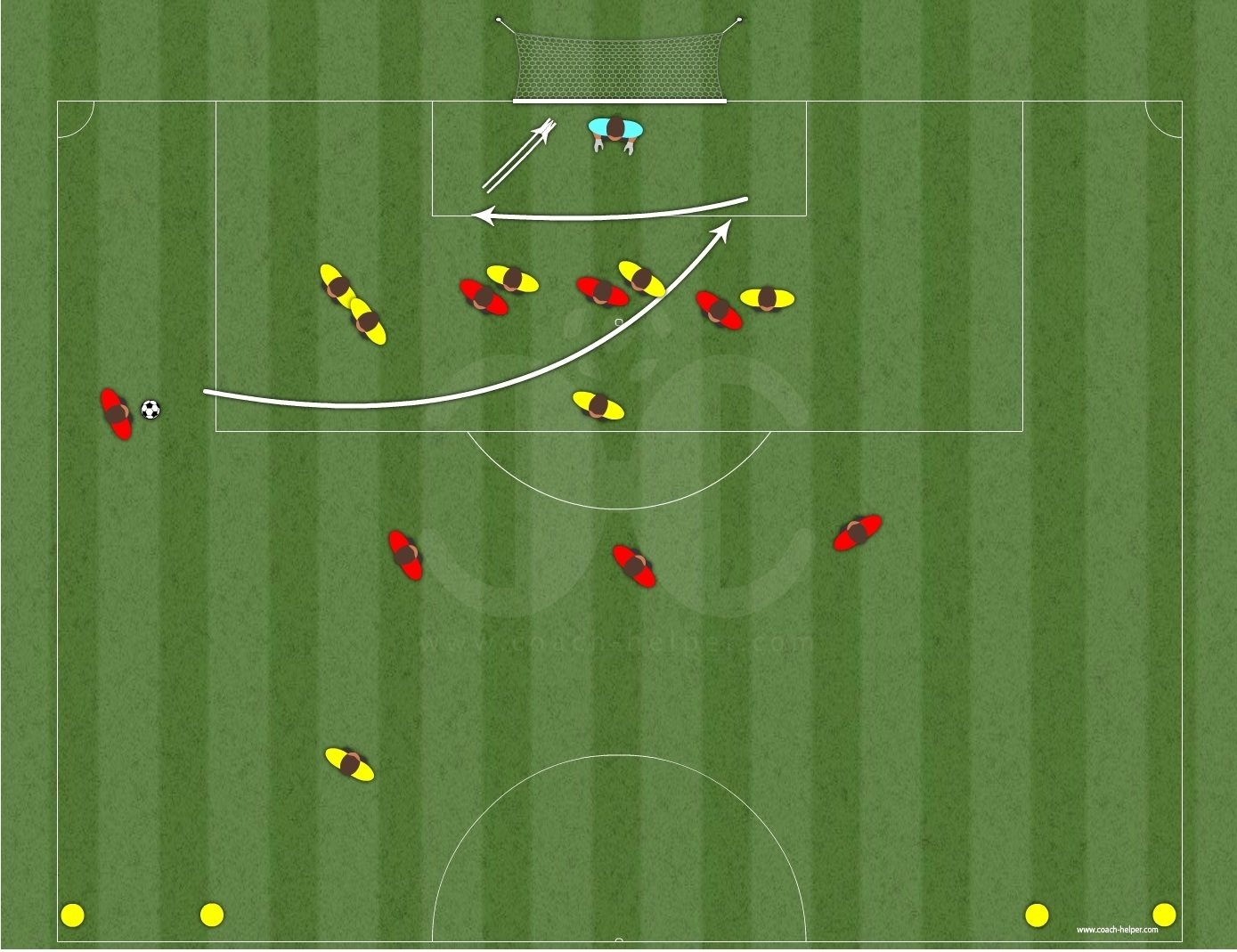 Digital Collection 2 - 100 drills Soccer
