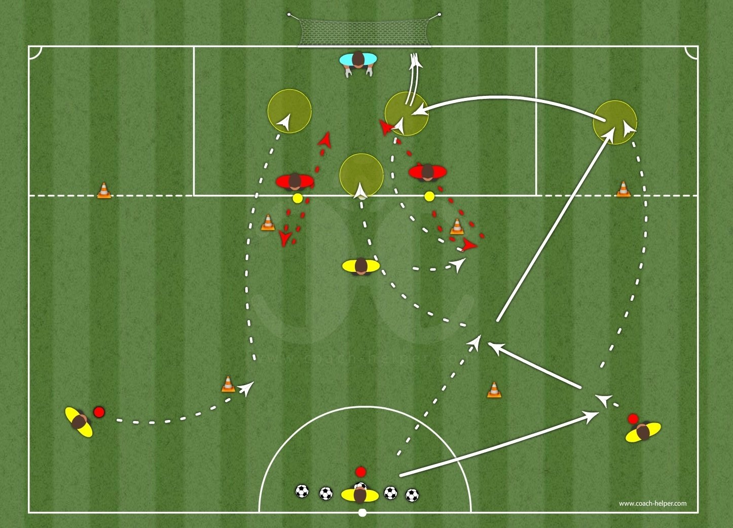 Digital Collection 3 - 100 drills Soccer