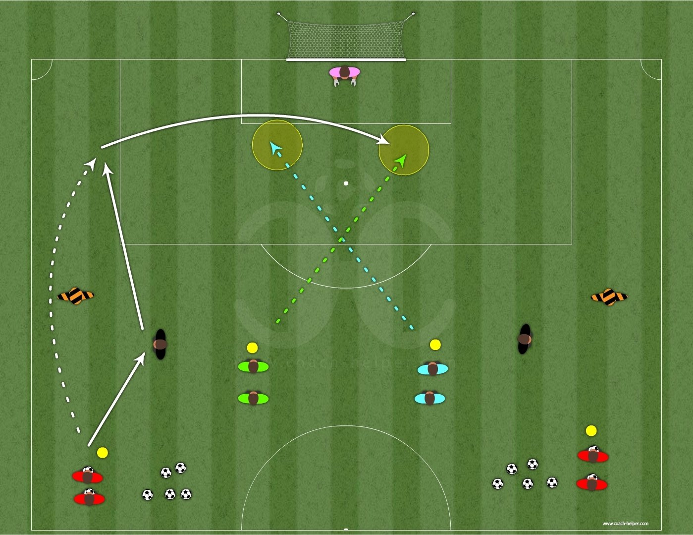 Digital Collection 4 - 100 drills Soccer