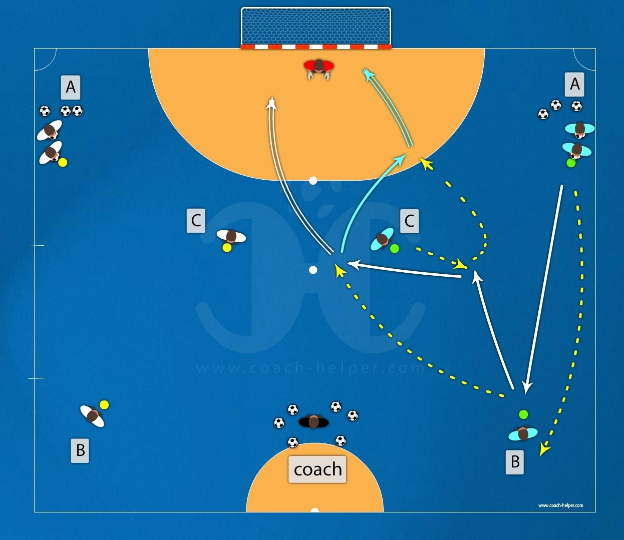 Digital Collection 2 - 100 drills Futsal
